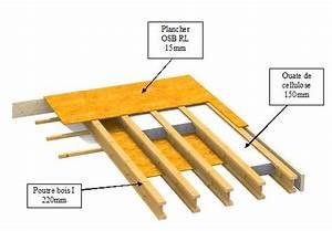 Plancher Bois Etage : constitution des planchers le blog de ecobois14 ~ Premium-room.com Idées de Décoration