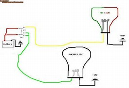 Wiring diagram boat navigation lights powerking hd wallpapers wiring diagram boat navigation lights hfneirkcomday wiring diagram cheapraybanclubmaster