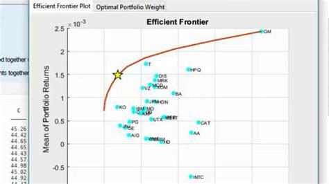 started  portfolio optimization video matlab