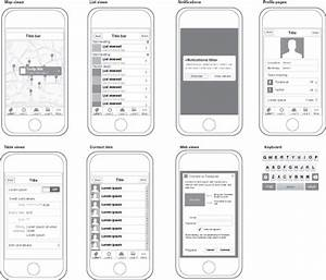 iphone wireframe template illustrator template mobile ui With iphone app design template free