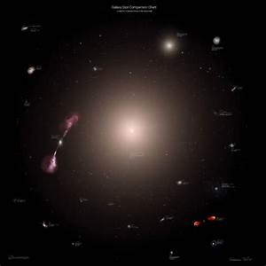 How Big Are Galaxies? - Universe Today