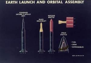 1. Le Plan intégré 1970-1990 de Werner von Braun ...