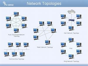 Network Topology