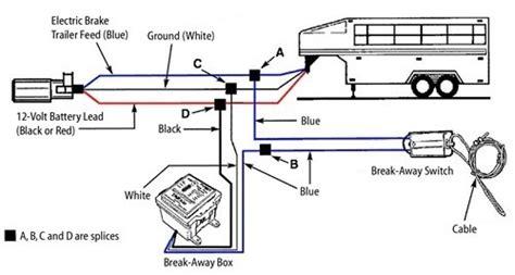 big tex trailer wiring diagram fuse box and wiring diagram