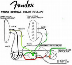 telecaster way wiring diagram telecaster image gallery wiring diagram telecaster 3 way switch niegcom online on telecaster 3 way wiring diagram