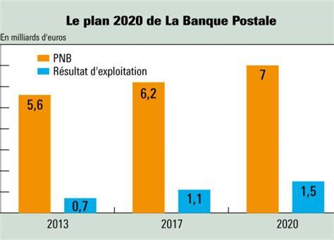 si e de la banque postale la banque postale veut doubler résultat en 2020 l 39 agefi