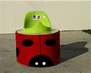 Toilette Pour Enfant : toilette s che pour enfants maisoneco construction ~ Premium-room.com Idées de Décoration