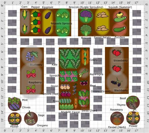 vegetable garden planner  pc  mac desktop computer