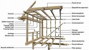 grille plafond avec solive recherche google plafond With maison sans mur porteur 9 maison en bois structure poteau poutre
