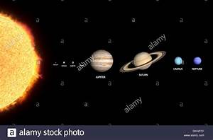 A rendered comparison of the Sun and the Planets Mercury ...