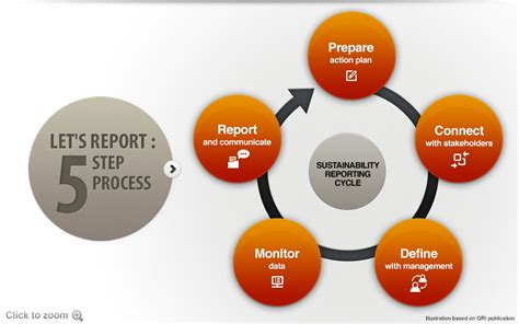 bureau veritas global shared services sustainability reporting services bureau veritas