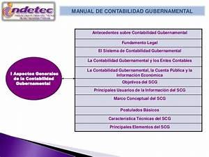 Proceso De Armonizaci U00d3n Contable Avances Y Desafios
