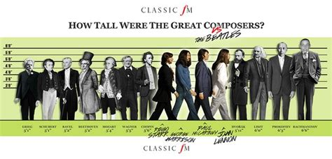 tall   great composers  beatles edition
