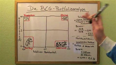 die bcg portfolioanalyse vorschau youtube