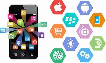 Mobile App Maintenance Element Success Critical Any