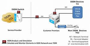 Maps U2122 Isdn Protocol Emulator  Isdn And Lapd Protocol Emulation