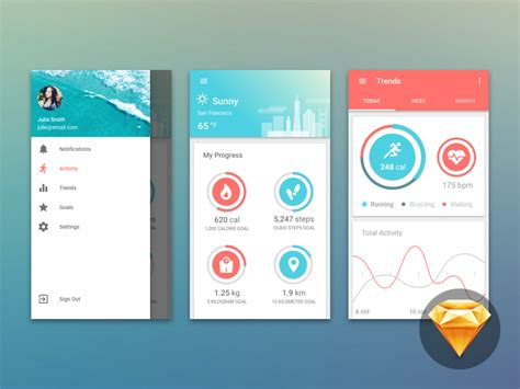 material design fitness dashboard ui kit  impekable