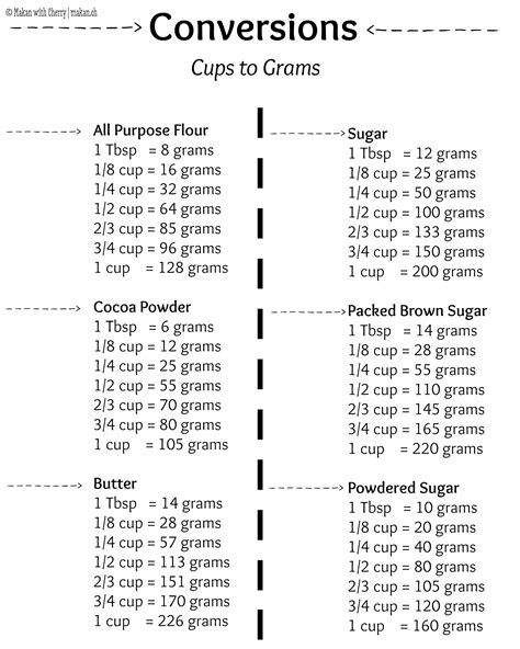 how many cups is 1 lb of powdered sugar top 28 how many cups is 1 lb of powdered sugar how many cups in a lb of powdered sugar 28