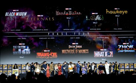 Marvel Phase 4: Every New Character Set to Make Their ...