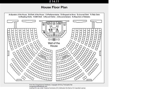 congressional seating  sotu  discrete math