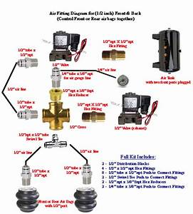 Air Fitting Kit 12in Fb