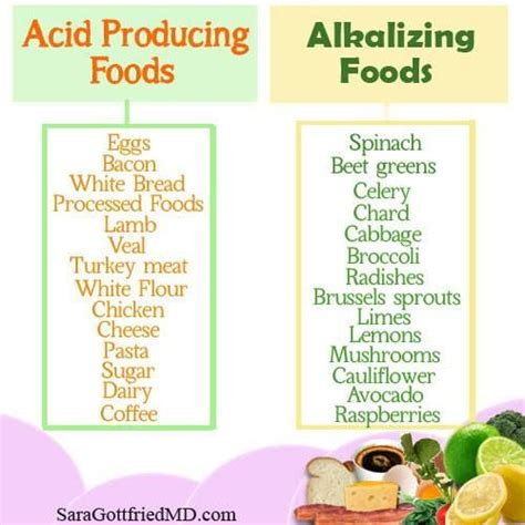 kruschen salts gout diet