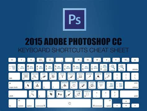 adobe photoshop cc  lightroom cc shortcut cheat sheets