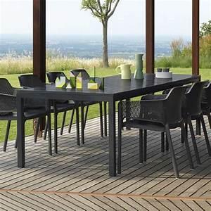 Table De Jardin Extensible Aluminium : table de jardin extensible en polypropyl ne dureltop et aluminium rio 4 ~ Melissatoandfro.com Idées de Décoration