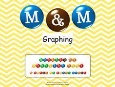 graphs images math classroom teaching math st
