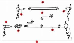 Shop By Diagram - Jeep Steering Parts
