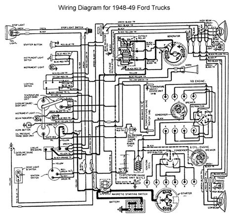 wiring diagram basic home electrical wiring diagrams in Electrical Wiring Diagrams for Cars