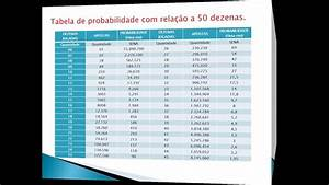 Manual Do Apostador Mega Sena T U00e9cnicas In U00e9ditas De Combina U00e7 U00f5es E Redu U00e7 U00e3o De Apostas  Novos Dados