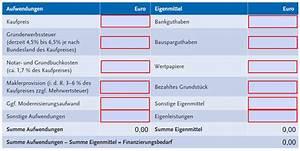 Wieviel Kredit Kann Ich Mir Leisten Hauskauf : faq baufinanzierung bbbank eg ~ Lizthompson.info Haus und Dekorationen
