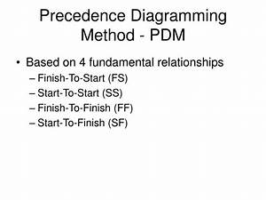 Ppt - Information Technology Project Management Powerpoint Presentation