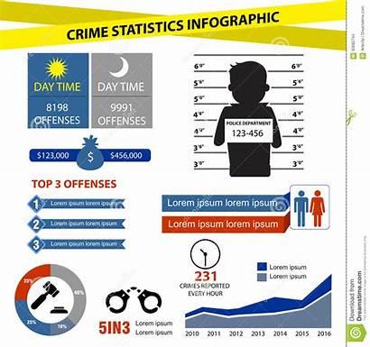 Crime Statistics Infographic Illustration
