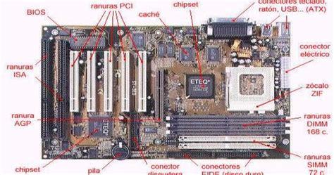 partes y caracter 237 sticas de una computadora especificaciones de la tarjeta madre motherboard