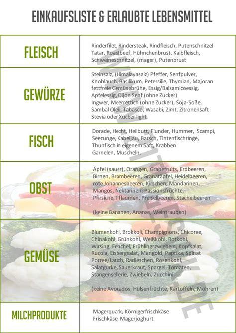 Schüssler salze stoffwechselkur
