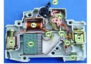 The Mcb Components Design
