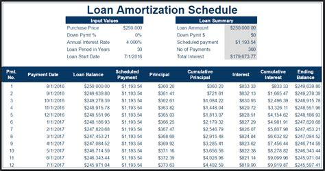 home loan amortization table housing loan amortization schedule 28 images 7 loan