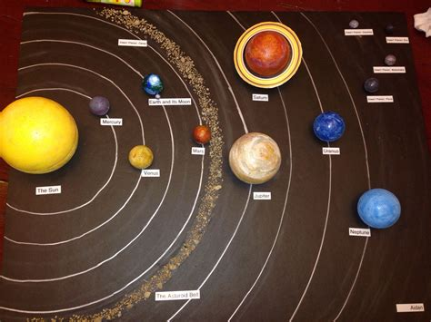 Solar system   Solar system   Pinterest   Solar system