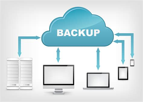 Backup And Disaster Recovery For A Small Office