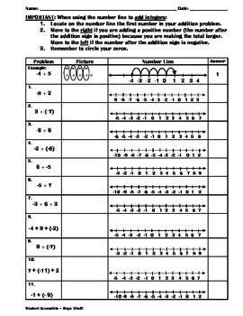 adding integers on number line worksheet by maya khalil tpt