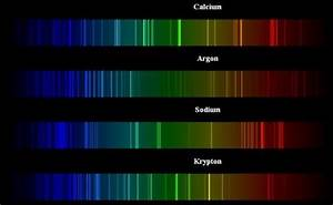 Krypton Light Spectrum Krypton s light has a Frompo