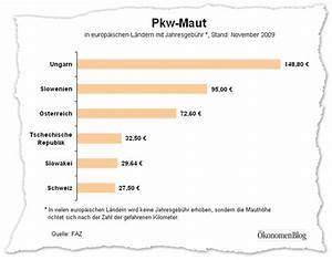 Maut Berechnen Deutschland : pl doyer f r die pkw maut insm konomenblog initiative neue soziale marktwirtschaft insm ~ Themetempest.com Abrechnung