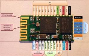 Bluetooth Hid Gamepad Using Hc-05 Module
