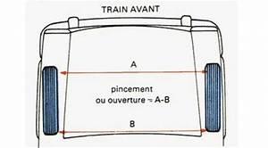 Usure Pneu Interieur : les angles de roues technique ~ Maxctalentgroup.com Avis de Voitures