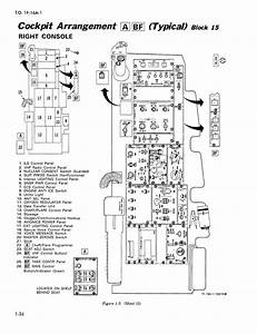 Usaf Flight Manual F16