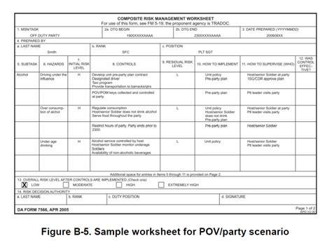 risk assessment worksheet army worksheets for all