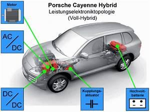 Zweite Batterie Im Auto : voll hybrid ausf hrliche erkl rung der leistungselektronik ~ Kayakingforconservation.com Haus und Dekorationen