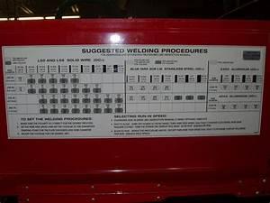 Mig Wire Speed Chart Mig Welding Aluminum Electrodes Gasses Welder Setting